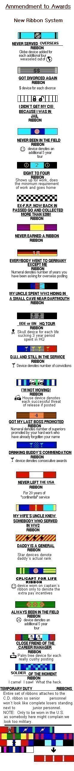 Army: Army Ribbons