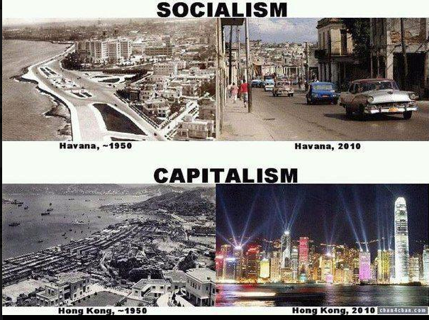 capitalism vs socialism Socialism quotes from brainyquote, an extensive collection of quotations by famous authors, celebrities, and newsmakers.