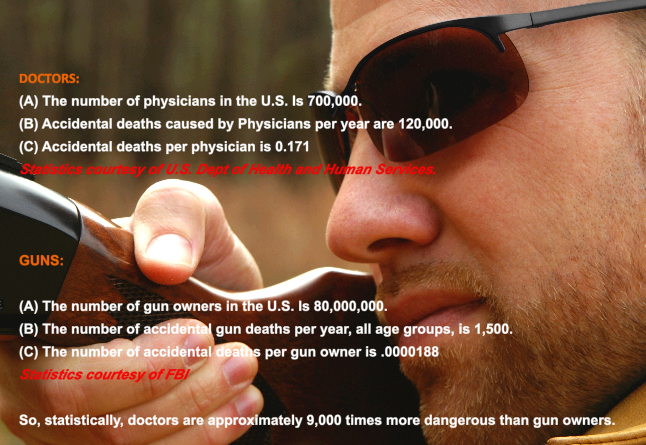 Statistically Doctors Are More Dangerous Than Gun Owners