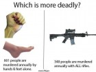 Which is More Deadly?