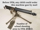 Number of School Shooting Prior to 1934: Zero