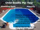 Child Deaths Per Year