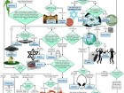 Find the Truth with the Conspiracy Theory Flowchart