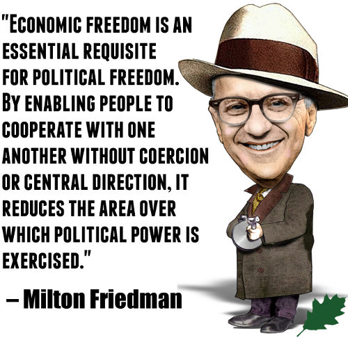 economic-freedom-is-an-essential-requisite-for-political-freedom