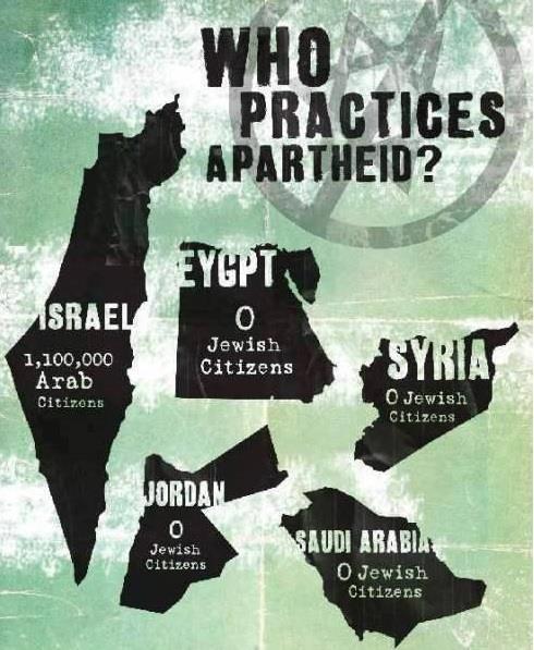 who-practices-apartheid