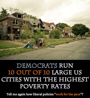 democrats-run-10-out-of-10-large-us-cities-with-the-highest-poverty-rates