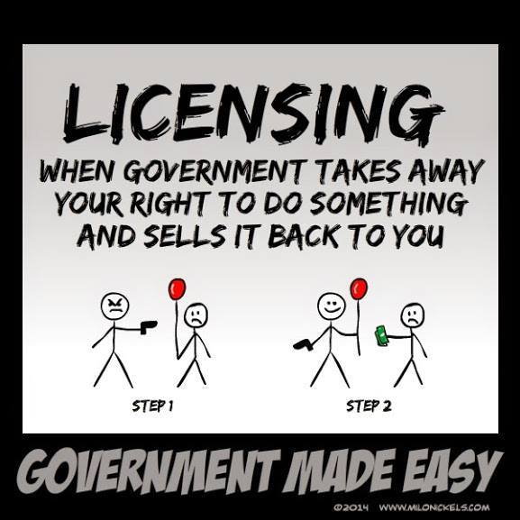 licensing-when-government-takes-away-your-right-to-do-something-and-sells-it-back-to-you