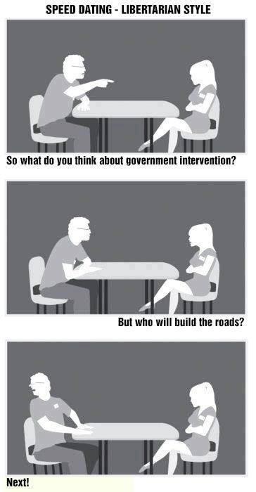 speed-dating-libertarian-style