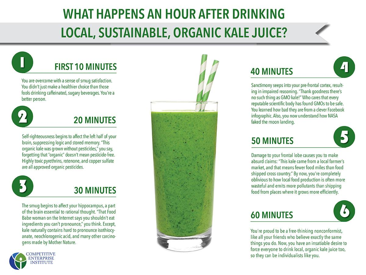 what-happens-an-hour-after-drinking-local-sustainable-organic-kale-juice