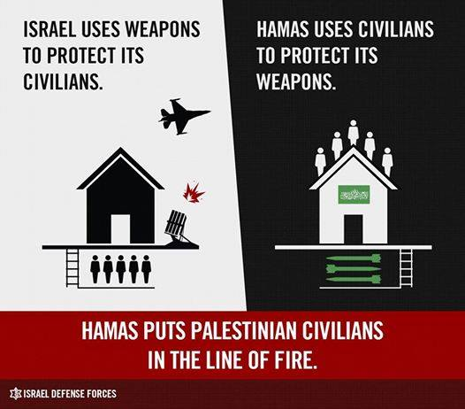 israel-uses-weapons-to-protect-its-civilians-hamas-uses-civilians-to-protect-its-weapons