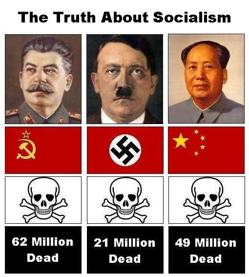 the-truth-about-socialism